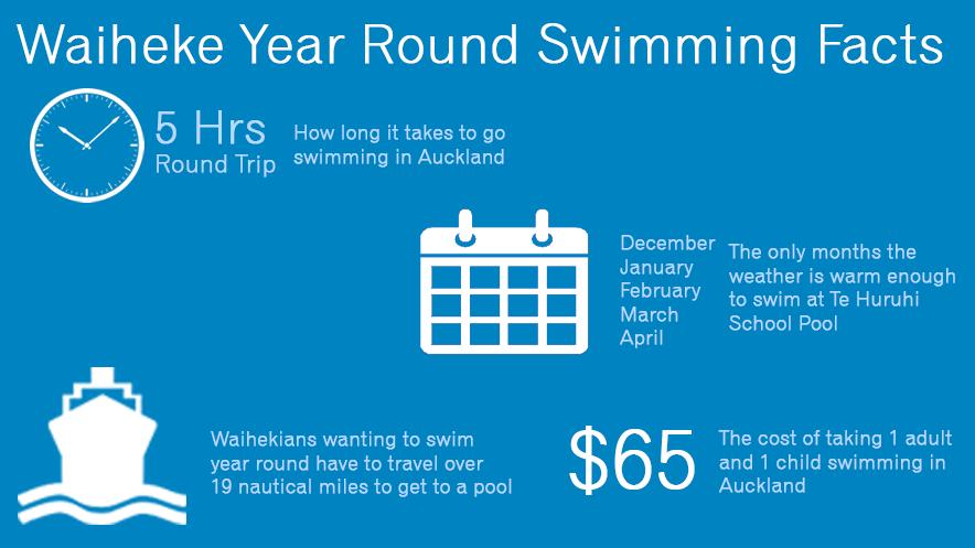 Waiheke Pool